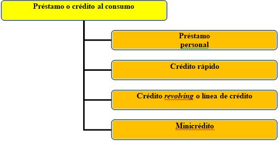 Mapa conceptual-1